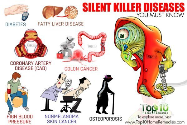 10 Silent Killer Diseases You Must Know | Top 10 Home Remedies