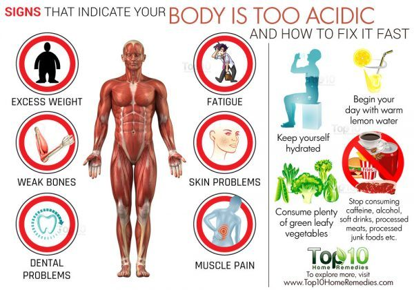 signs that your body is too acidic