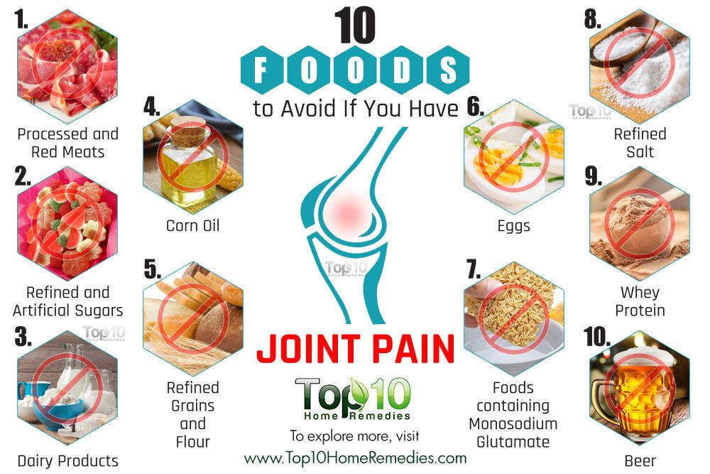 Foods To Eat For Lower Back Pain