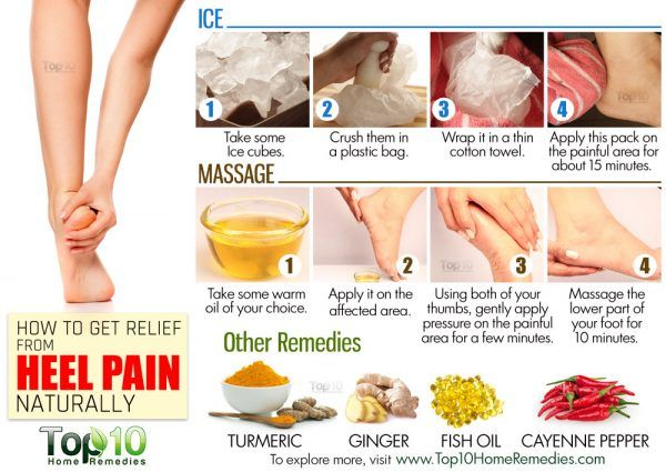 Tendonitis Pain Relief Home Remedies