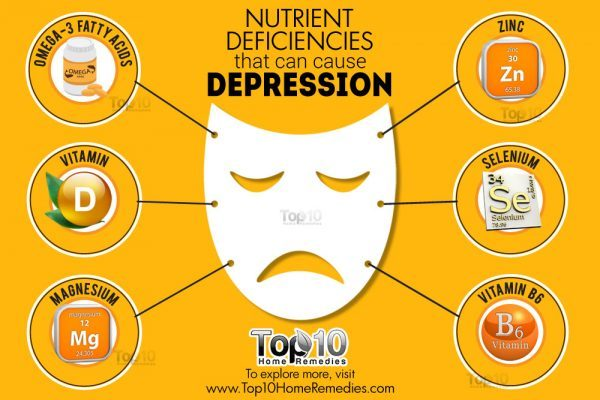 nutrient deficiencies that cause depression