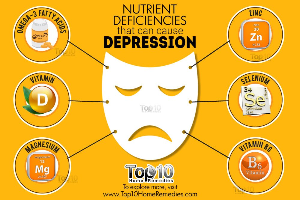 Nutrients and perinatal depression: a systematic review ...
