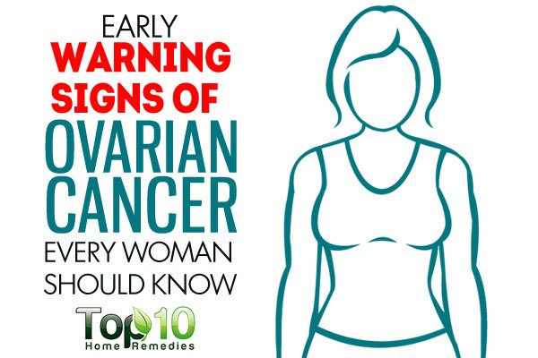 Ovarian Cancer - Bing images