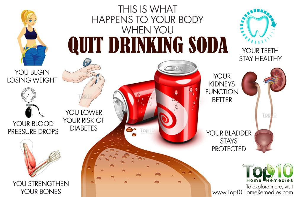 stop drinking soda Stop drinking soda by drinking only one sugary beverage a day such as soda it can increase your chance of obesity by 60% we have 10 ways to help curb it.