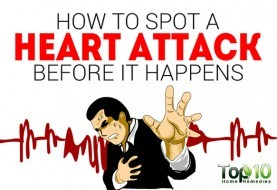 How to Spot a Heart Attack Before It Happens