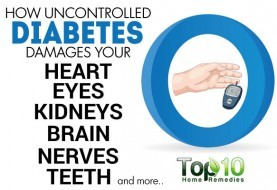 How Uncontrolled Diabetes Damages Your Heart, Eyes, Kidneys, Nerves, Teeth and More
