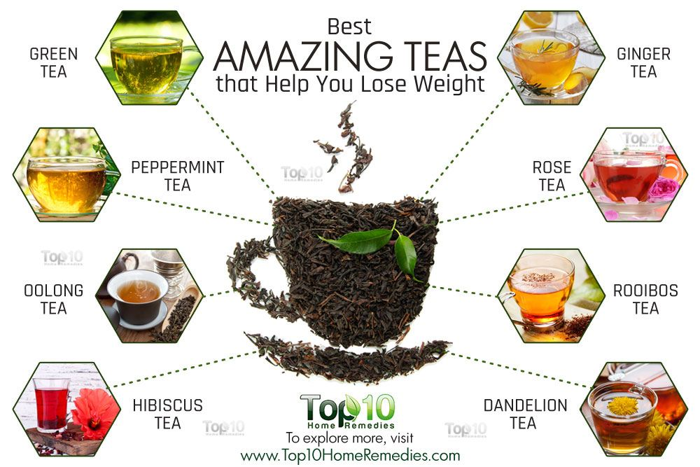 drinking tea help you lose weight