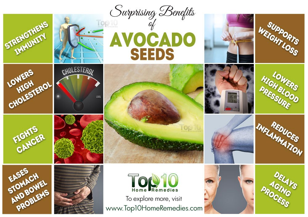 10 Surprising Benefits Of Avocado Seeds