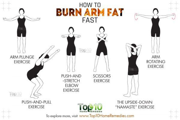 How To Burn Arm Fat As Fast As Possible Top 10 Home Remedies