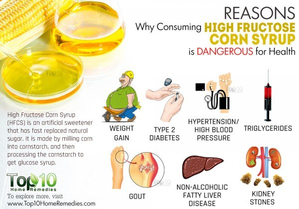 reasons why high fructose corn syrup is bad for health
