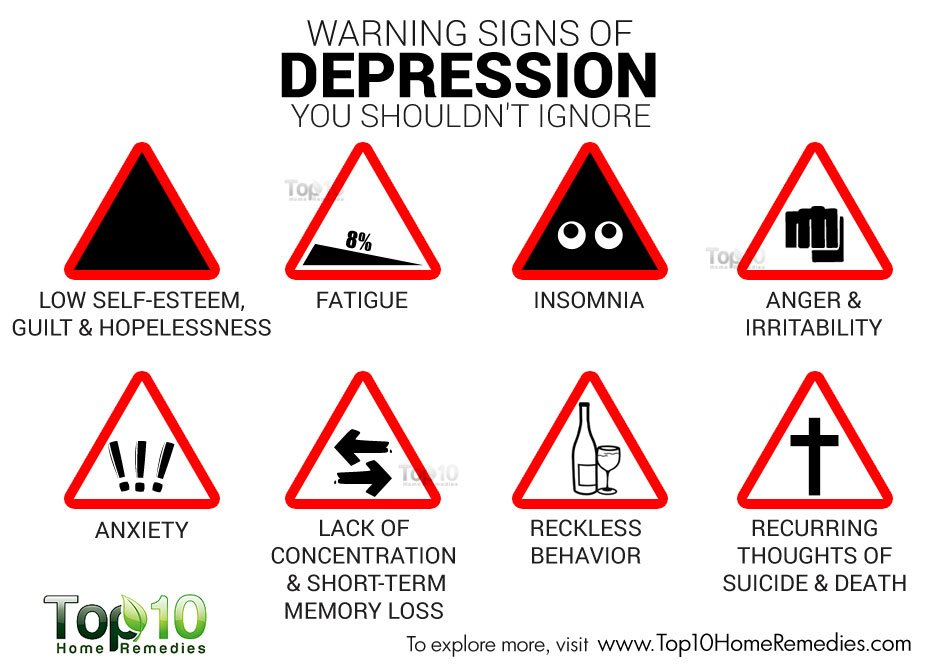 signs depression page