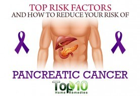 Top Risk Factors and How to Reduce Your Risk of Pancreatic Cancer
