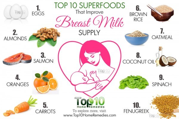 superfoods to improve breast milk supply