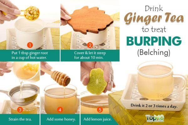 ginger to treat bleching
