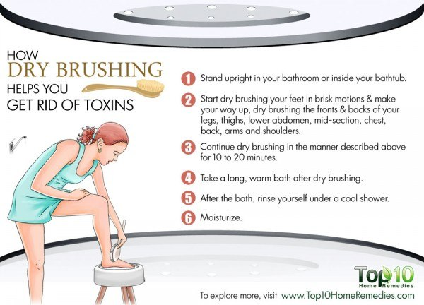 dry brushing to remove toxins