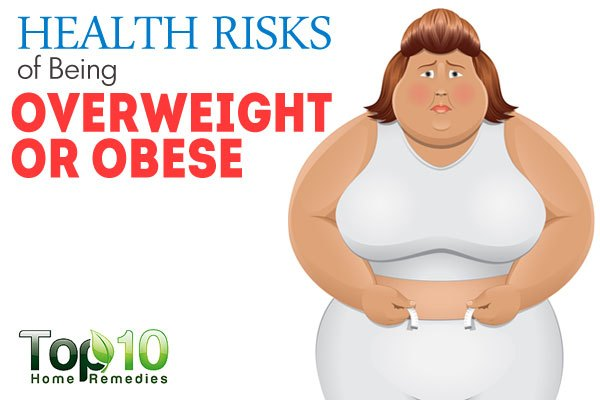 health risks of weight gain and obesity In the united states two-thirds of adults are now overweight or obese, according to the centers for disease control and prevention (cdc) similar increases are seen worldwide, with some of the highest rates of obesity found in polynesian populations(1) the list of diseases and health risks supposedly caused by obesity.