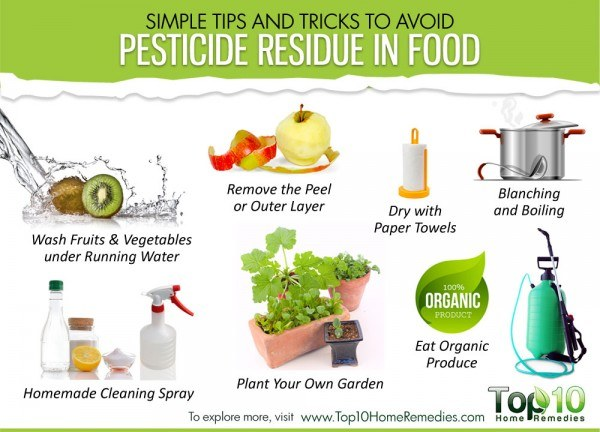 how to clean food from pesticides