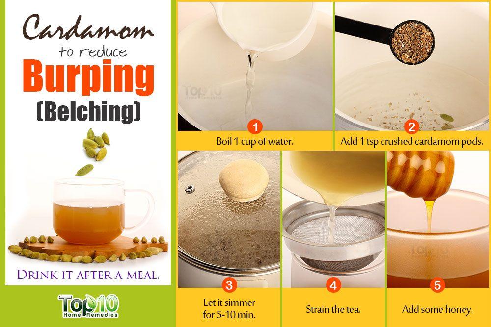 home remedies for burping (belching)   top 10 home remedies, Skeleton