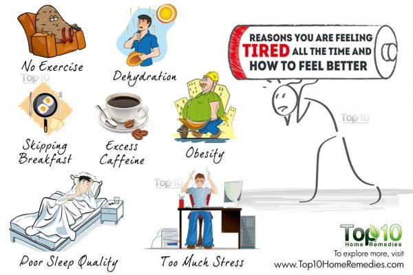 reasons you are feeling tired all the time