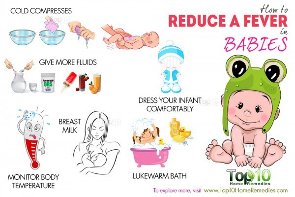 how to reduce fever in babies