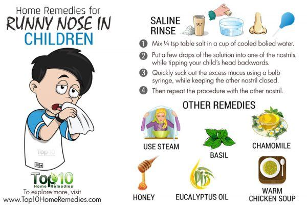 home remedies for runny nose in children