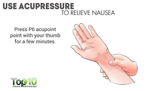 P6 acupoint to relieve nausea