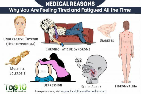 why-you-are-feeling-tired