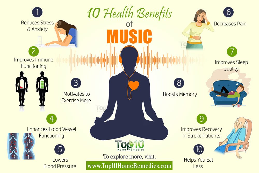 10 Amazing Benefits Of Listening To Music During Meditation