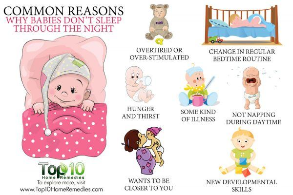 reasons why babies don't sleep through the night