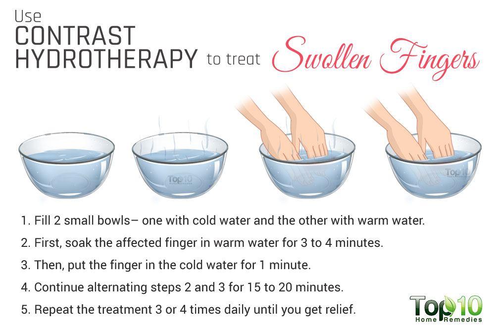 Fingernail Infection Pictures, Symptoms, Treatment, Home
