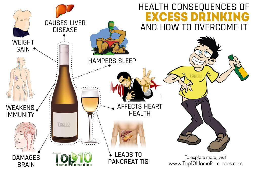 Excessive Drinking Of Alcohol Can Cause Many Types Of Disease