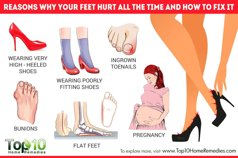 10 Reasons Why Your Feet Hurt All the Time and How to Fix ...