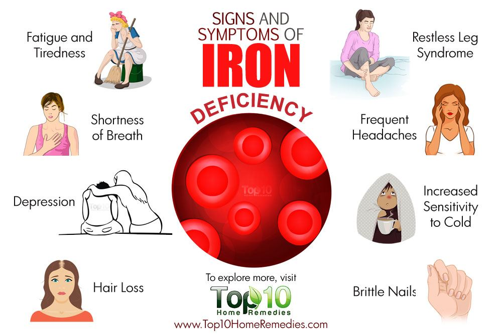 Indian Food For Iron Deficiency Anemia