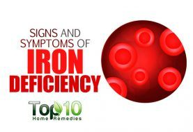 10 Signs and Symptoms of Iron Deficiency