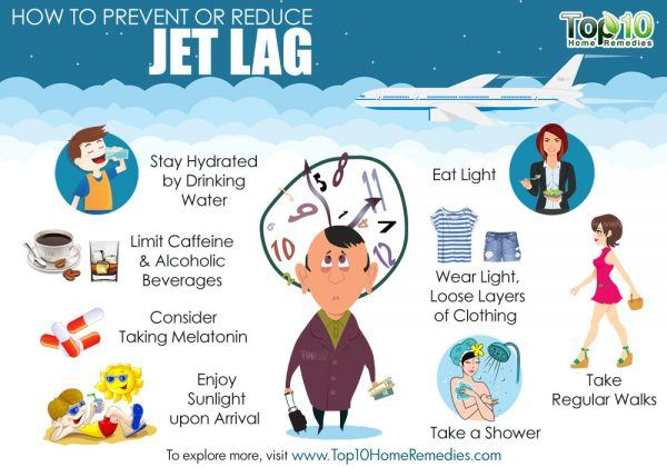 how prevent and reduce jet lag
