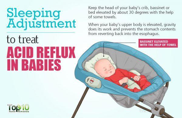 sleep adjustments to reduce acid reflux