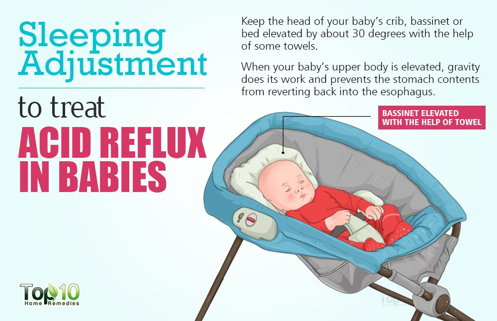 You Can Even Try To Make Your Baby Sleep On Their Back Or Left Side To Help Clear Acid From The Esophagus