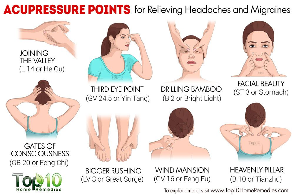10 acupressure points for relieving headaches and migraines top 10 home remedies. Black Bedroom Furniture Sets. Home Design Ideas