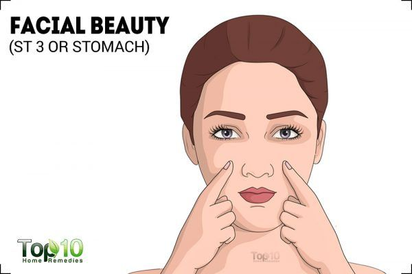 facial beauty acupoint