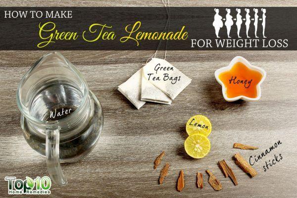 green tea lemonade ingredients