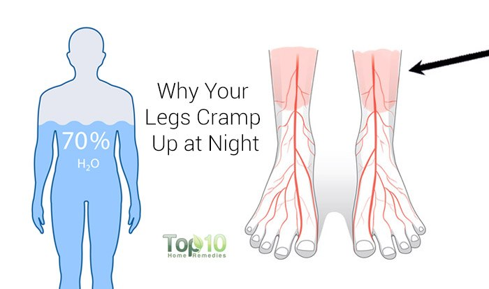 how to stop calf cramps at night
