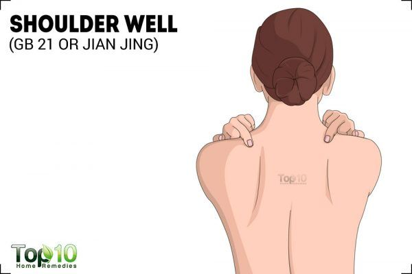 shoulder well acupoint