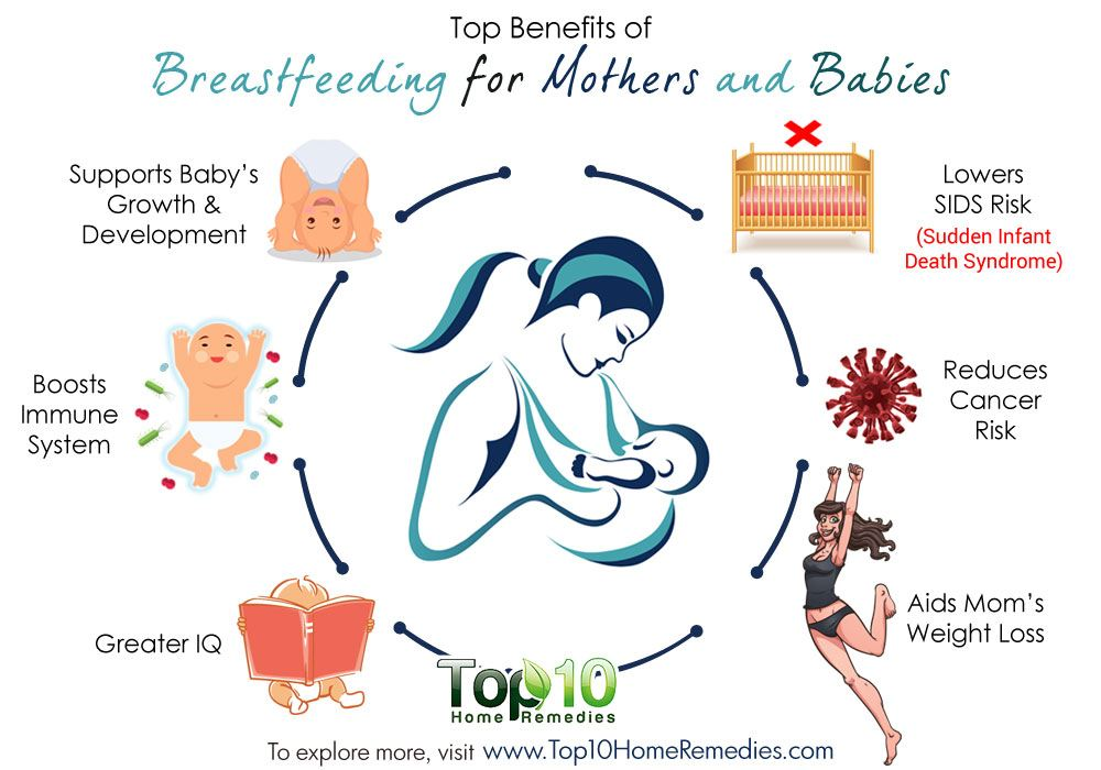 the benefits of breast milk for mothers Gluten-containing foods should be introduced while the infant is receiving only breast milk and  mother's own milk,  benefits accrue to mothers.