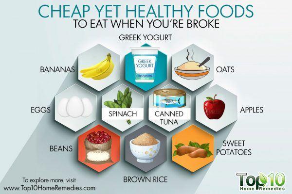 Best Food To Eat When Youre Broke