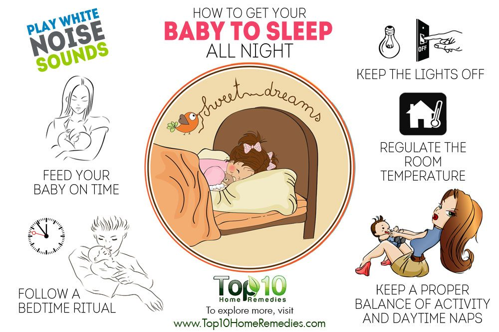 How To Get Your Baby Sleep All Night