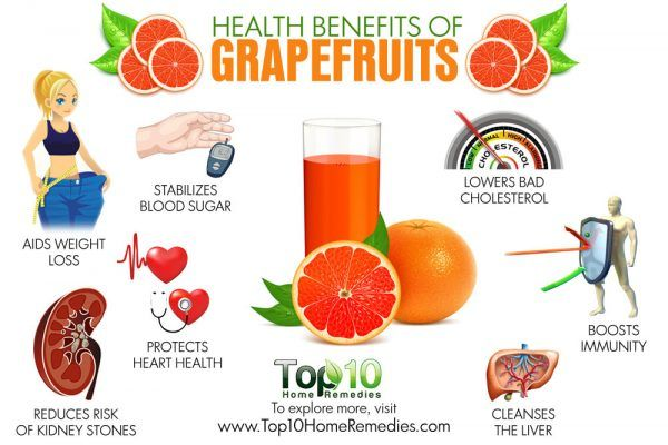 health benefits of grapefruits