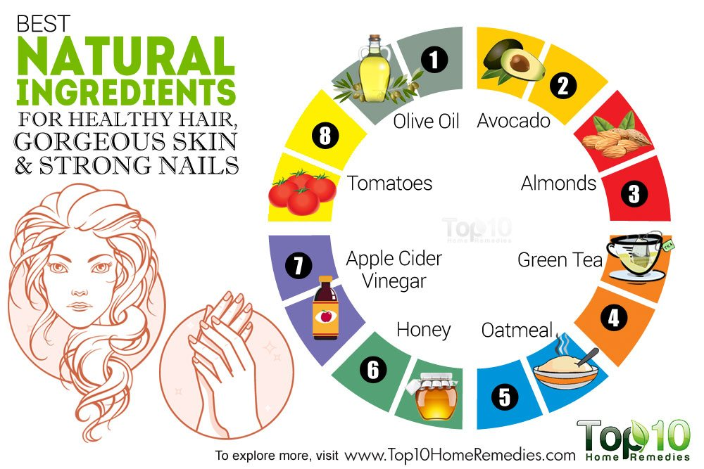 best natural ingredients for skin