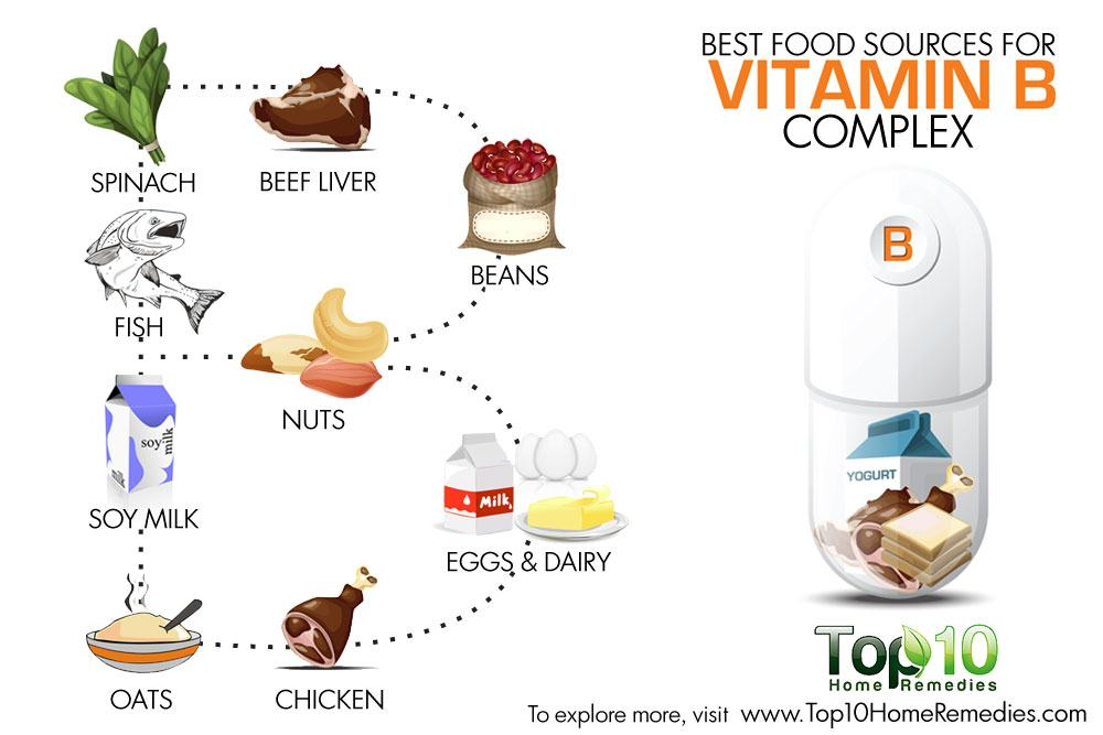 Foods Good For Vitamin B Deficiency