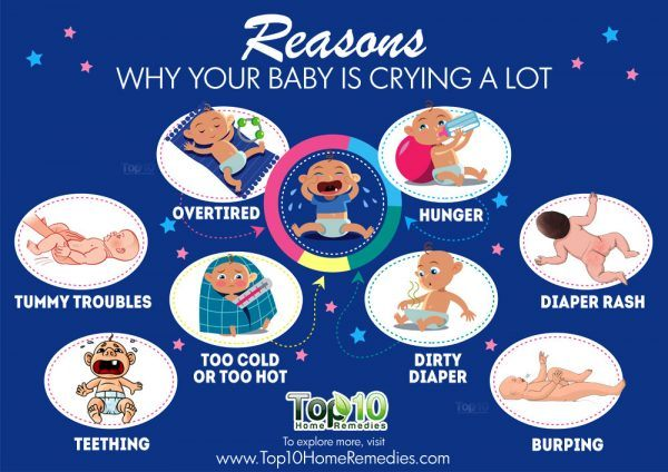 10 reasons your baby is crying a lot