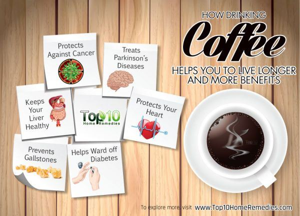 how coffee helps you live longer and benefits your health
